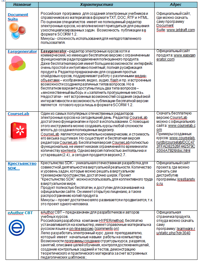 2015-03-19 18-45-14 Документ Microsoft Office Word (3) [Режим ограниченной функциональности] - Microsoft Word