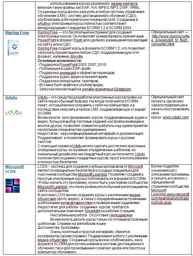 2015-03-19 18-46-21 Документ Microsoft Office Word (3) [Режим ограниченной функциональности] - Microsoft Word