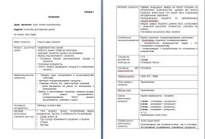 2015-03-29 12-07-07 ПРОЕКТ - копия [Режим ограниченной функциональности] - Microsoft Word